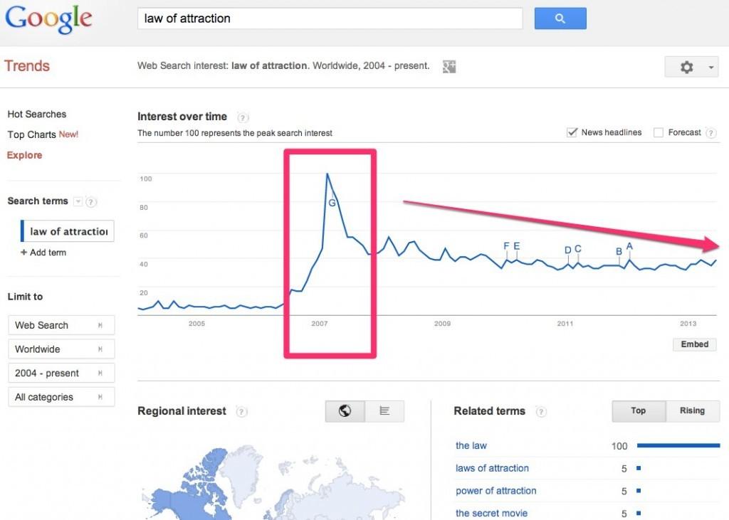 google-trends-1024x731