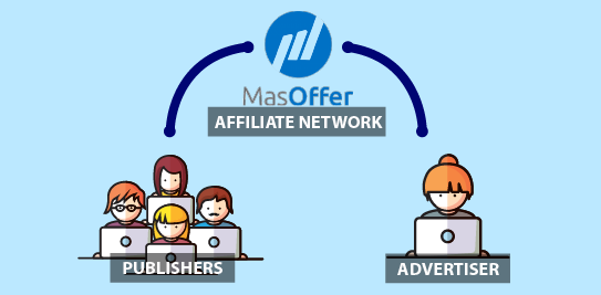MasOffer - Affiliate Network1