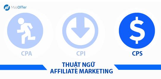 masoffer - thuật ngữ CPS trong affiliate marketing1
