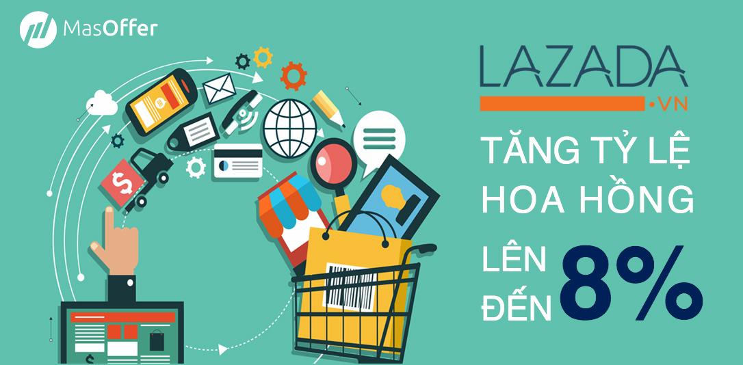 Lazada 543x267